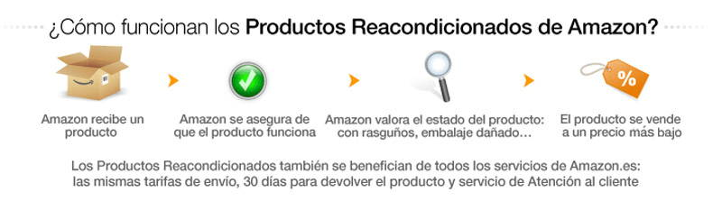 garantías de amazon para productos de segunda mano